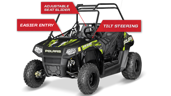 RZR 170 EFI - ADJUSTABLE SPEED LIMITING & ERGONOMICS